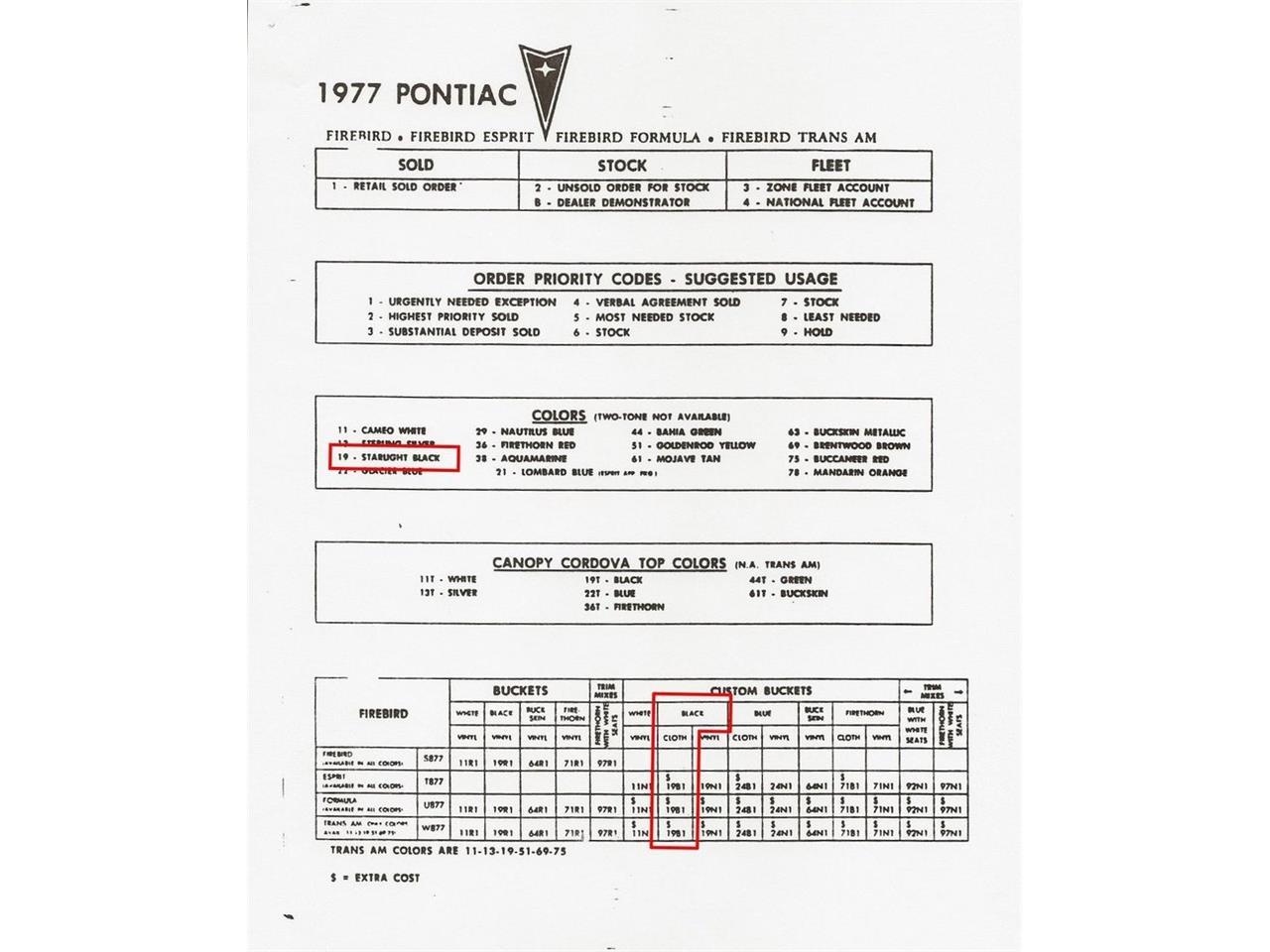 1977 Pontiac Firebird Trans Am (CC-1175048) for sale in Lincoln, Nebraska