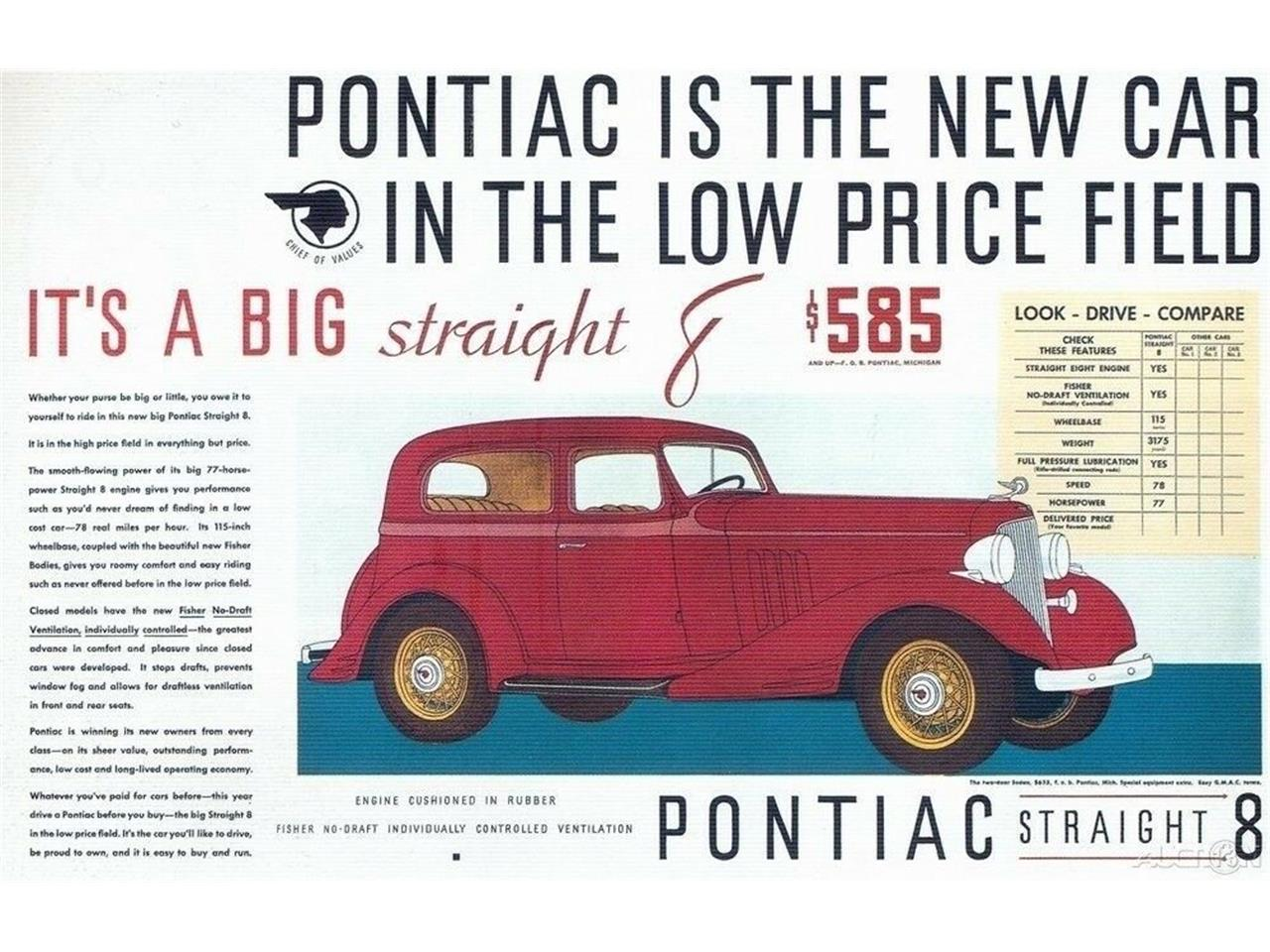 1933 Pontiac Series 602 (CC-1212004) for sale in West Pittston, Pennsylvania