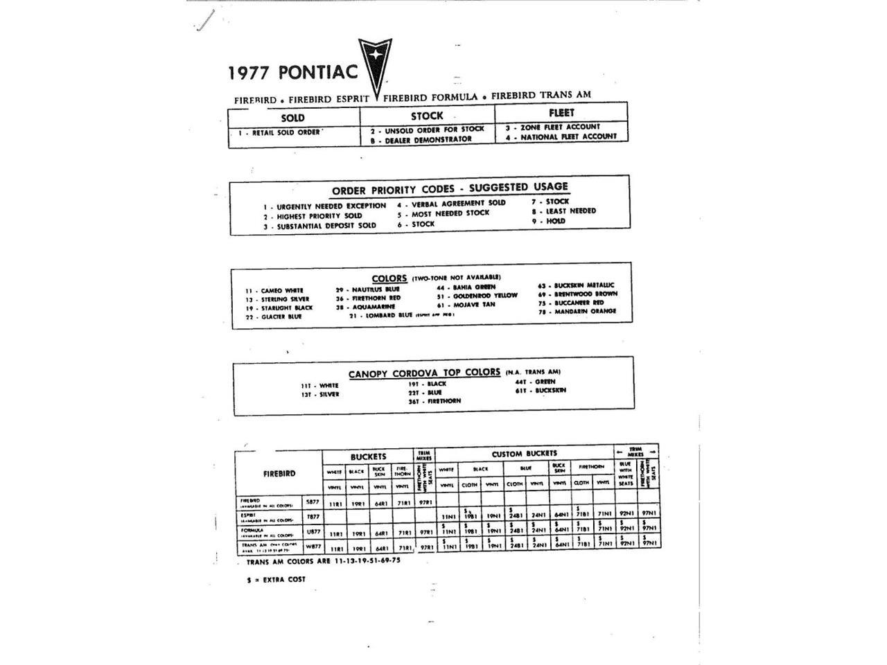 1977 Pontiac Firebird Trans Am (CC-1244308) for sale in Lincoln, Nebraska
