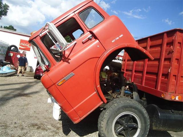 1974 Ford Truck (CC-1254069) for sale in Jackson, Michigan