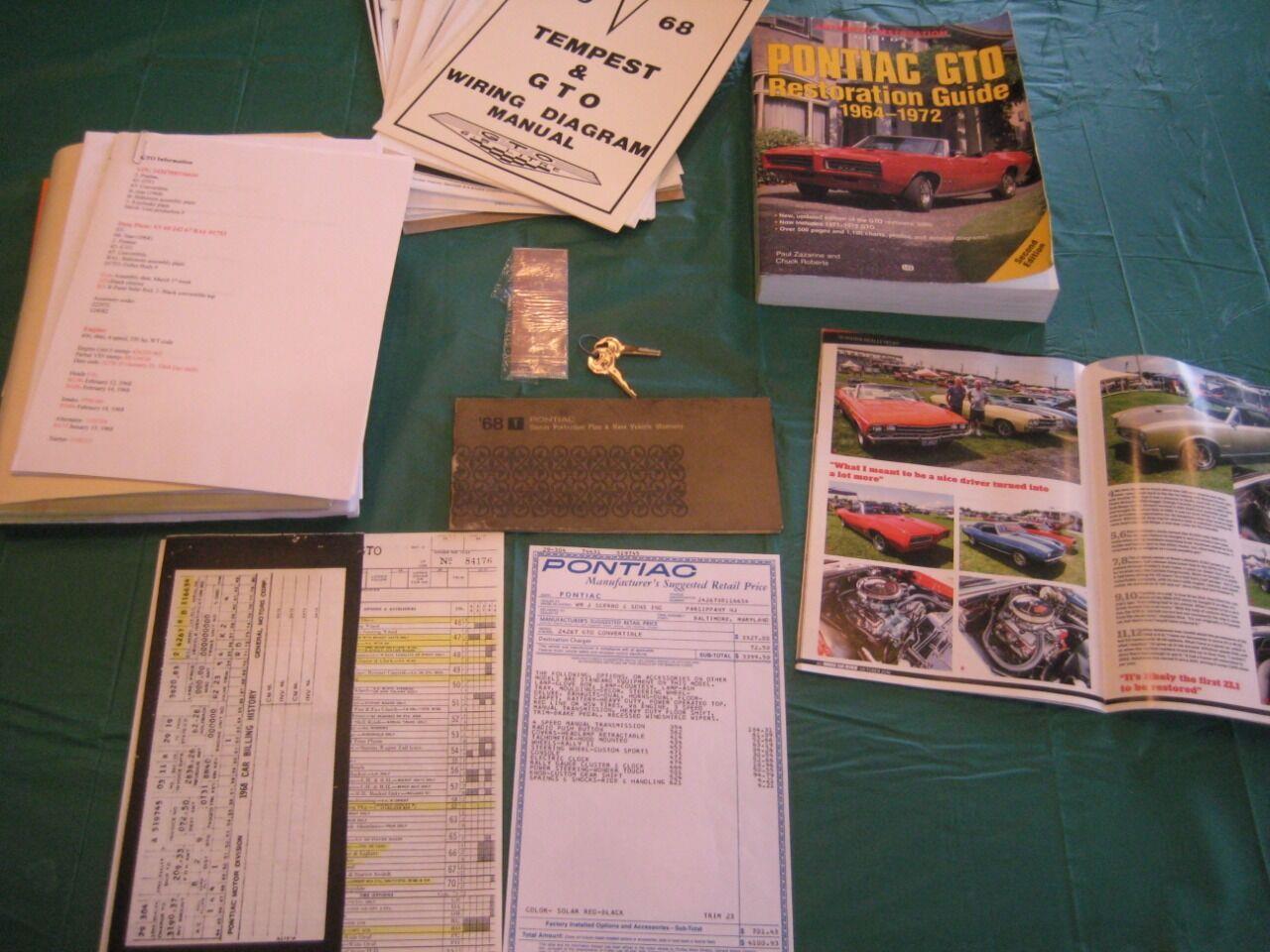 1968 Pontiac Gto For Sale Classiccars Com Cc 1339267