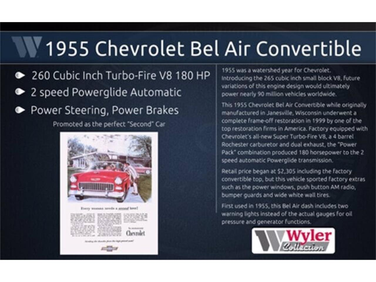 1955 Chevrolet Bel Air (CC-1351966) for sale in Milford, Ohio