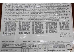 1979 Pontiac Firebird Trans Am (CC-1353848) for sale in Bettendorf, Iowa