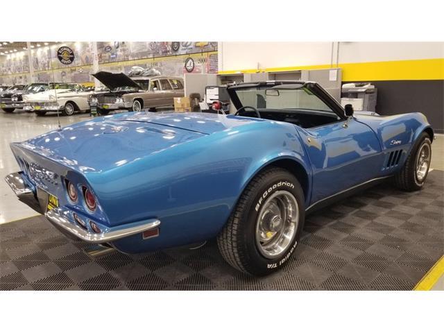 1969 Chevrolet Corvette (CC-1414214) for sale in Mankato, Minnesota
