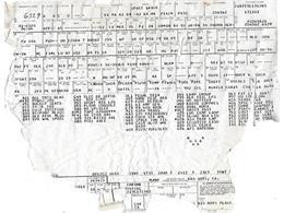 1979 Pontiac Firebird Trans Am (CC-1414318) for sale in Alsip, Illinois
