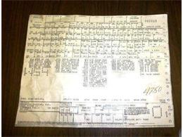 1979 Pontiac Firebird Trans Am (CC-1417168) for sale in Pompano Beach, Florida