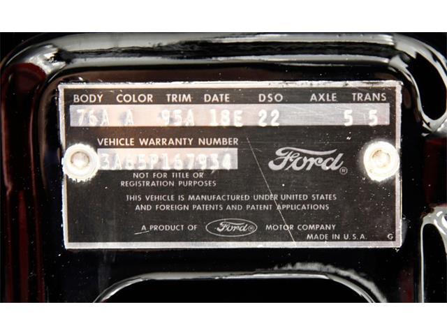 1963 Ford Galaxie (CC-1429067) for sale in Morgantown, Pennsylvania