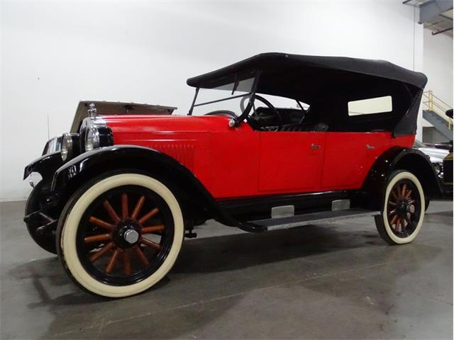 1924 Willys Knight (CC-1466646) for sale in Greensboro, North Carolina