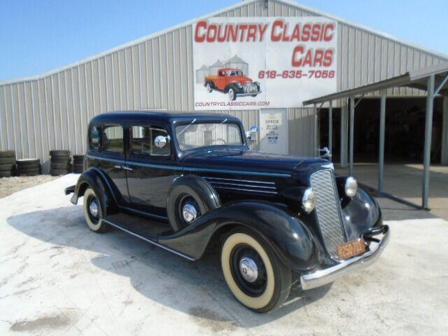 1935 Buick Series 40 (CC-1487443) for sale in Staunton, Illinois